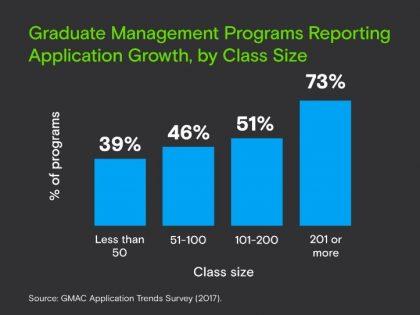 Grafik Application Trends